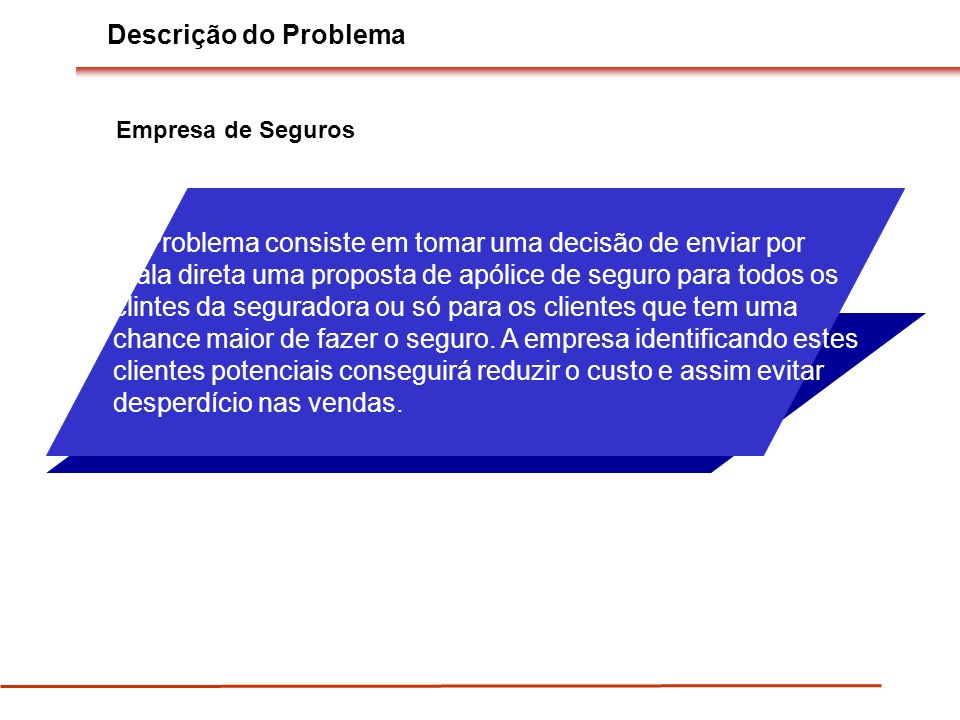 Descrição do Problema Empresa de Seguros O Problema consiste em tomar uma decisão de enviar por mala direta uma proposta de apólice de seguro para tod