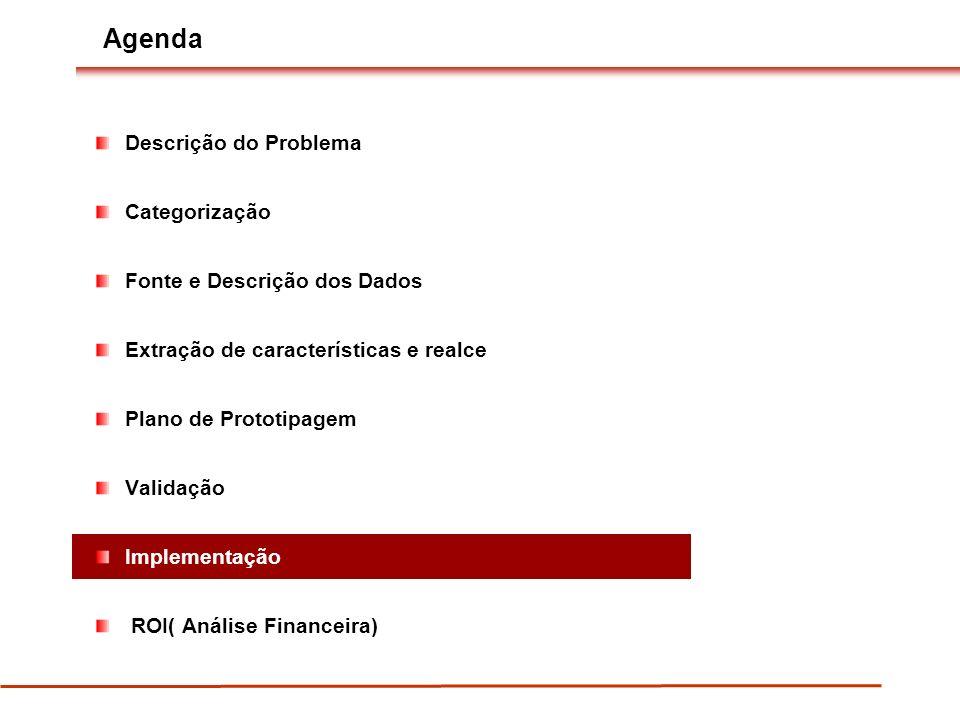 Agenda Descrição do Problema Categorização Fonte e Descrição dos Dados Extração de características e realce Plano de Prototipagem Validação Implementação ROI( Análise Financeira)