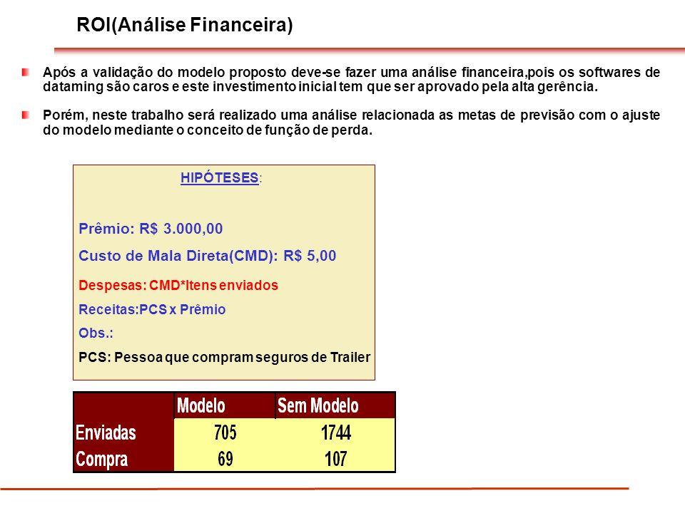 Após a validação do modelo proposto deve-se fazer uma análise financeira,pois os softwares de dataming são caros e este investimento inicial tem que s