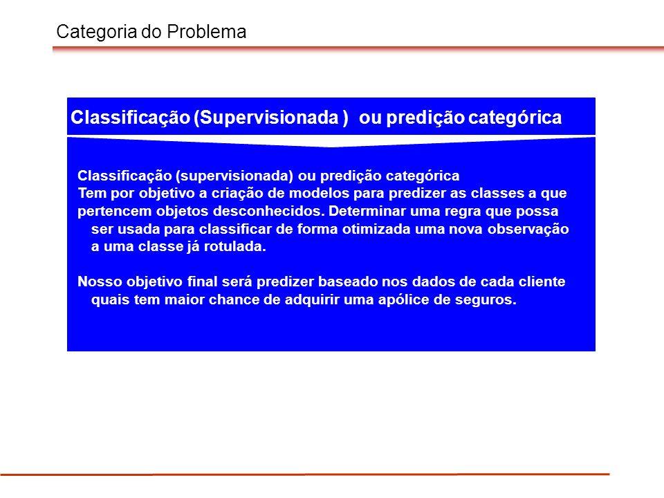 Categoria do Problema Classificação (Supervisionada ) ou predição categórica Classificação (supervisionada) ou predição categórica Tem por objetivo a criação de modelos para predizer as classes a que pertencem objetos desconhecidos.