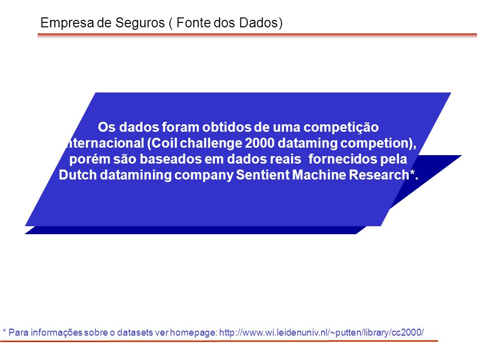 Empresa de Seguros ( Fonte dos Dados) Os dados foram obtidos de uma competição internacional (Coil challenge 2000 dataming competion), porém são baseados em dados reais fornecidos pela Dutch datamining company Sentient Machine Research*.
