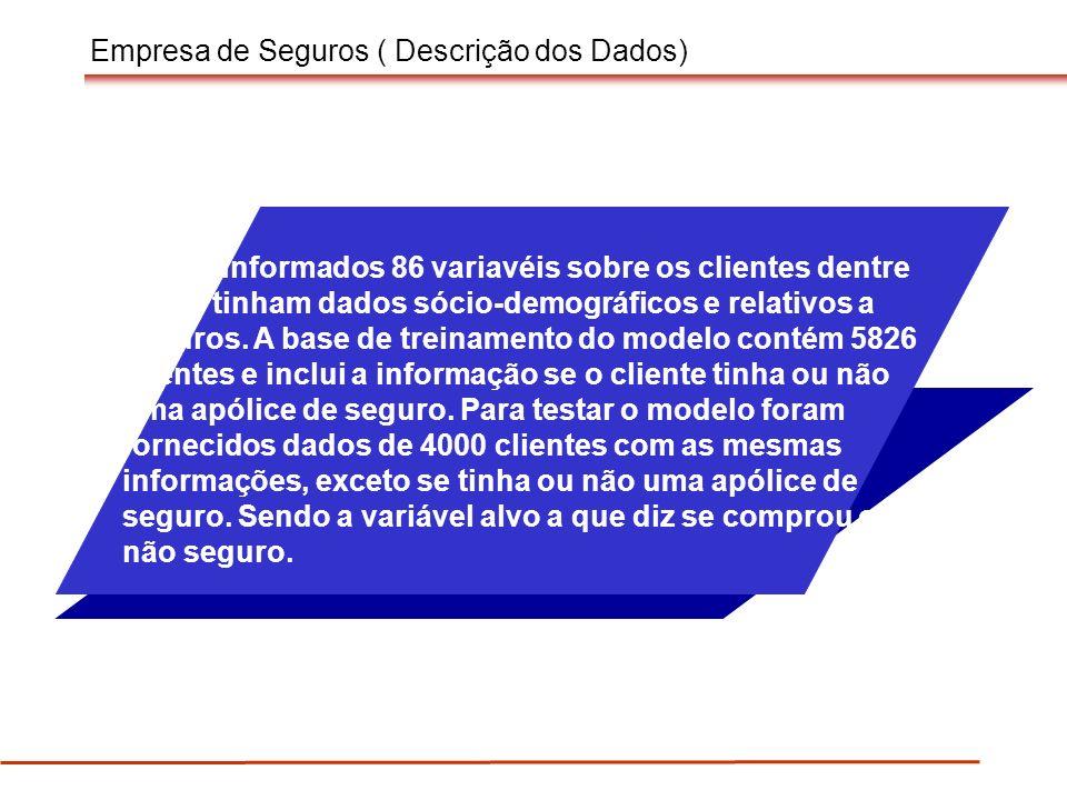 Empresa de Seguros ( Descrição dos Dados) Foram informados 86 variavéis sobre os clientes dentre essas tinham dados sócio-demográficos e relativos a seguros.