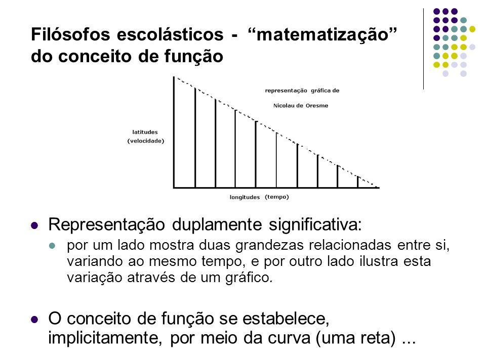 Representação duplamente significativa: por um lado mostra duas grandezas relacionadas entre si, variando ao mesmo tempo, e por outro lado ilustra est