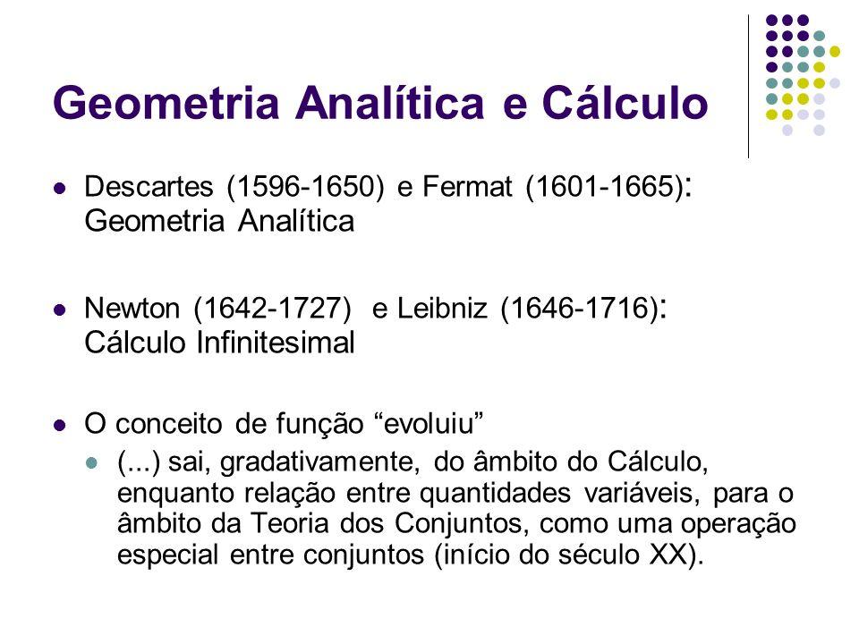 Geometria Analítica e Cálculo Descartes (1596-1650) e Fermat (1601-1665) : Geometria Analítica Newton (1642-1727) e Leibniz (1646-1716) : Cálculo Infi