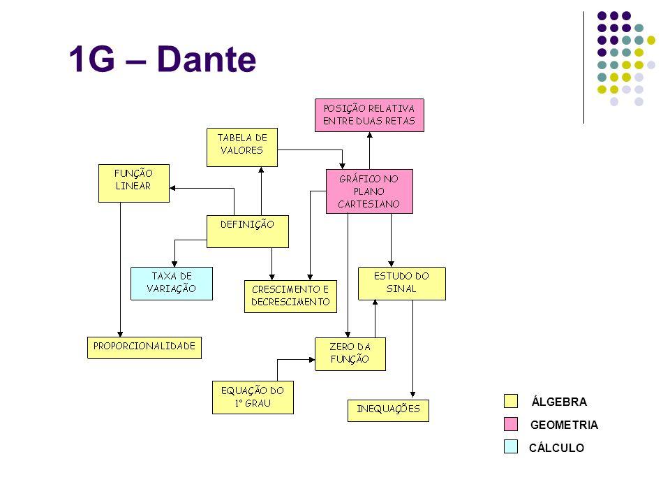 1G – Dante ÁLGEBRA GEOMETRIA CÁLCULO