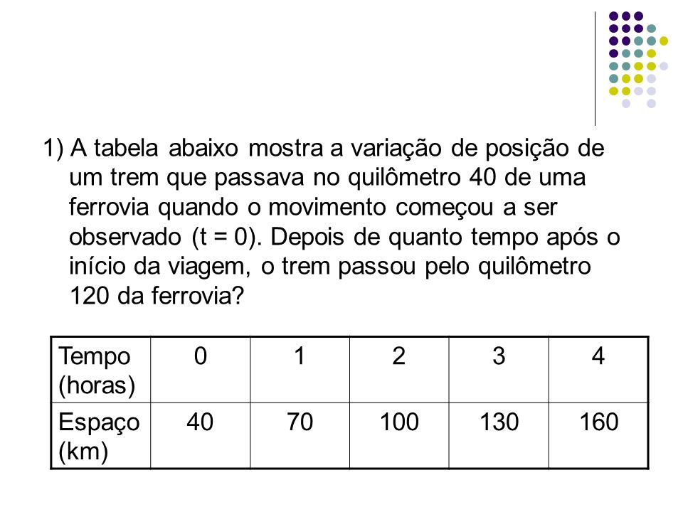 1) A tabela abaixo mostra a variação de posição de um trem que passava no quilômetro 40 de uma ferrovia quando o movimento começou a ser observado (t
