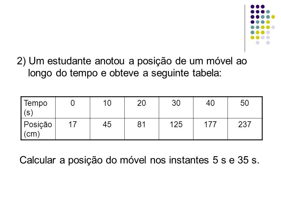 2) Um estudante anotou a posição de um móvel ao longo do tempo e obteve a seguinte tabela: Tempo (s) 01020304050 Posição (cm) 174581125177237 Calcular