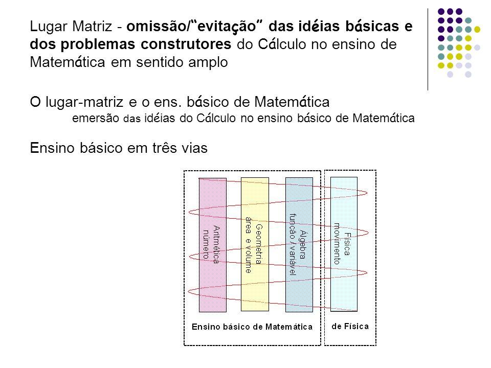 Lugar Matriz - omissão/ evita ç ão das id é ias b á sicas e dos problemas construtores do C á lculo no ensino de Matem á tica em sentido amplo O lugar