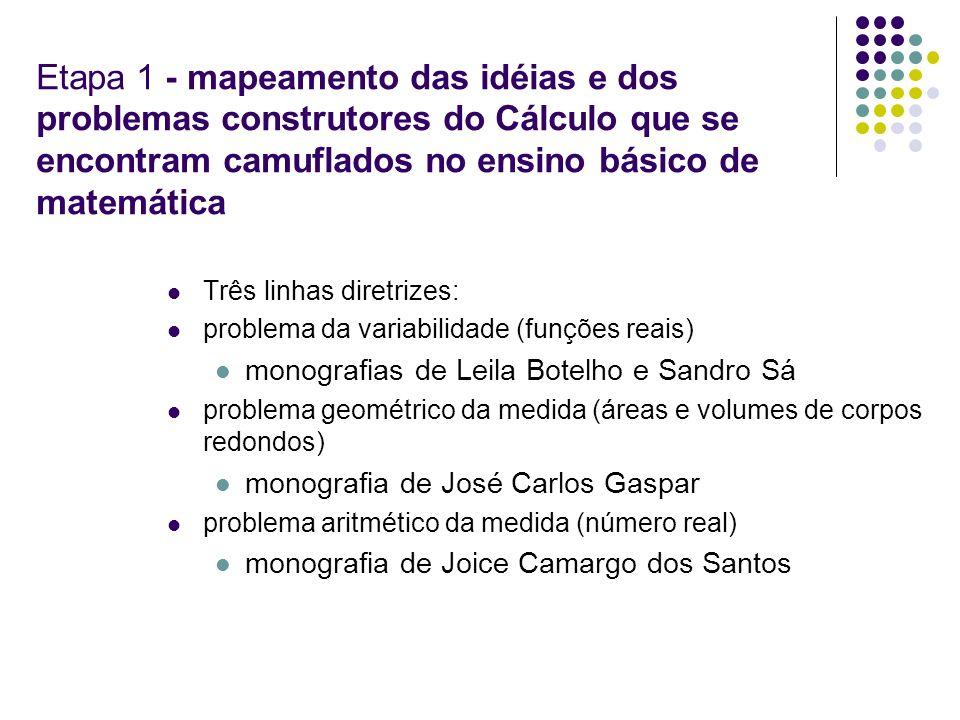 Etapa 1 - mapeamento das idéias e dos problemas construtores do Cálculo que se encontram camuflados no ensino básico de matemática Três linhas diretri
