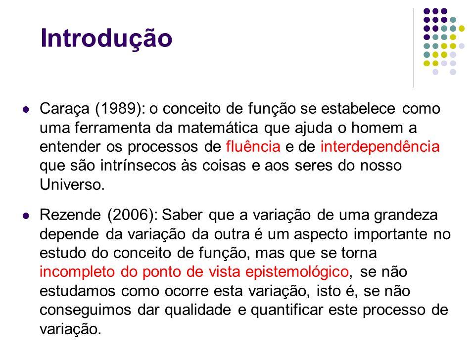 Introdução Caraça (1989): o conceito de função se estabelece como uma ferramenta da matemática que ajuda o homem a entender os processos de fluência e