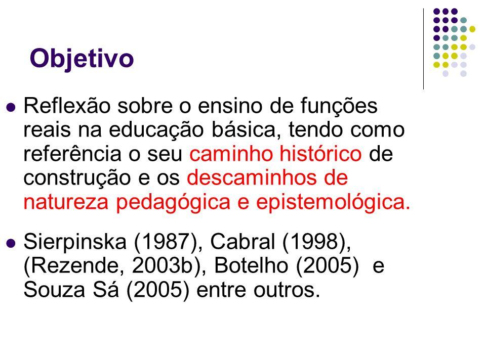 EXP - Smole SITUAÇÕES PROBLEMA DEFINIÇÃO PROGRESSÃO GEOMÉTRICA TABELA DE VALORES GRÁFICO NO PLANO CARTESIANO FUNÇÃO CRESCENTE E DECRESCENTE INEQUAÇÃO EXPONENCIAL PROPRIEDADES DAS POTÊNCIAS PROPRIEDADES DA FUNÇÃO EXPONENCIAL EQUAÇÃO EXPONENCIAL ÁLGEBRA GEOMETRIA CÁLCULO