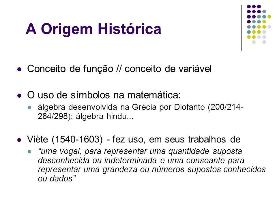 A Origem Histórica Conceito de função // conceito de variável O uso de símbolos na matemática: álgebra desenvolvida na Grécia por Diofanto (200/214- 2