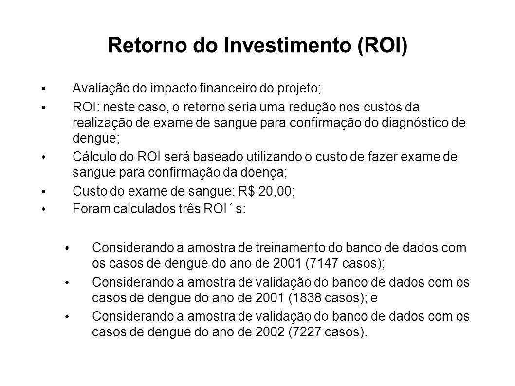 Retorno do Investimento (ROI) Avaliação do impacto financeiro do projeto; ROI: neste caso, o retorno seria uma redução nos custos da realização de exa