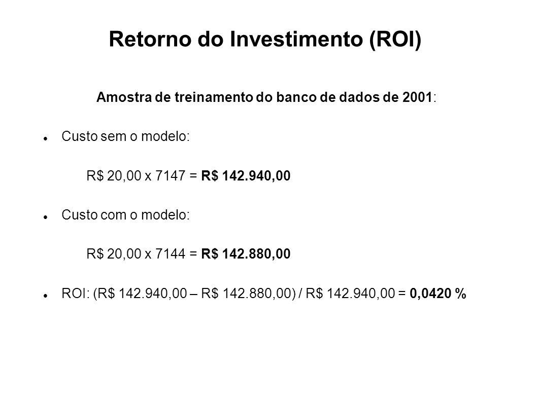 Retorno do Investimento (ROI) Amostra de treinamento do banco de dados de 2001: Custo sem o modelo: R$ 20,00 x 7147 = R$ 142.940,00 Custo com o modelo
