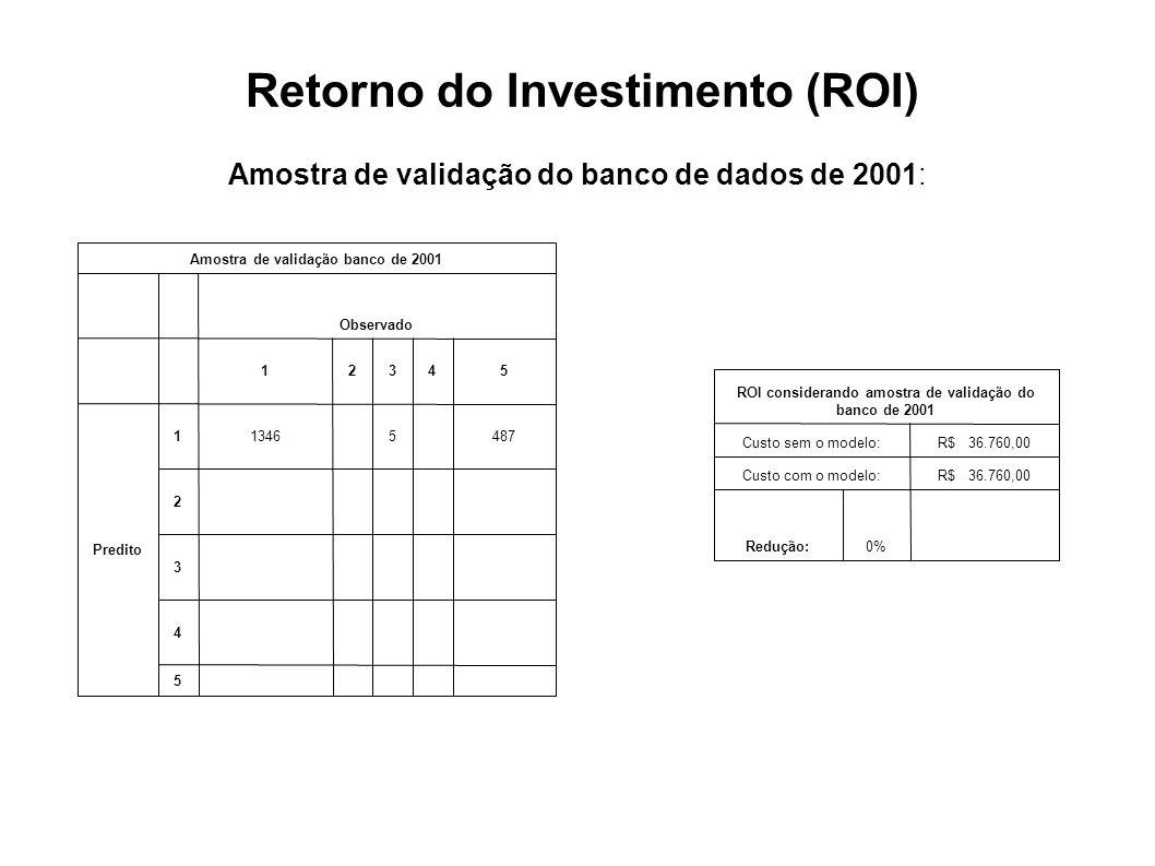 Retorno do Investimento (ROI) Amostra de validação do banco de dados de 2001: 5 4 3 2 487513461 Predito 54321 Observado Amostra de validação banco de