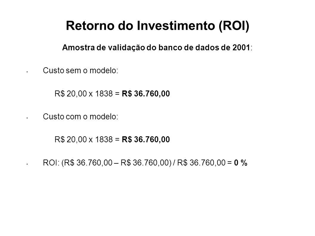 Retorno do Investimento (ROI) Amostra de validação do banco de dados de 2001: Custo sem o modelo: R$ 20,00 x 1838 = R$ 36.760,00 Custo com o modelo: R