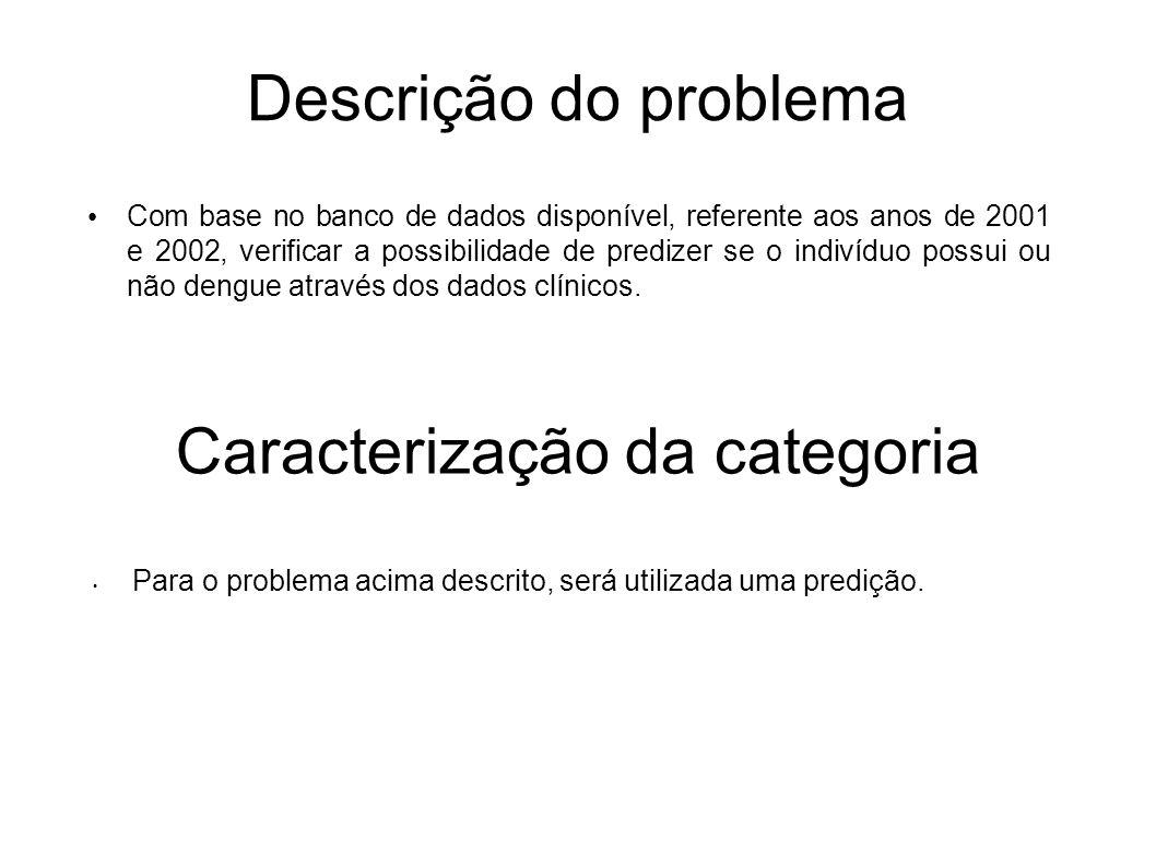 Descrição do problema Com base no banco de dados disponível, referente aos anos de 2001 e 2002, verificar a possibilidade de predizer se o indivíduo p