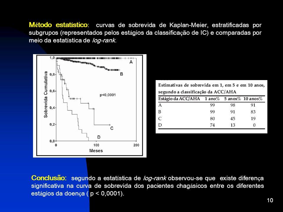 10 Conclusão: segundo a estat í stica de log-rank observou-se que existe diferen ç a significativa na curva de sobrevida dos pacientes chag á sicos en