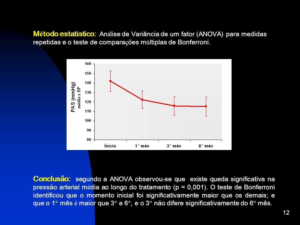 12 Conclusão: segundo a ANOVA observou-se que existe queda significativa na pressão arterial m é dia ao longo do tratamento (p = 0,001). O teste de Bo