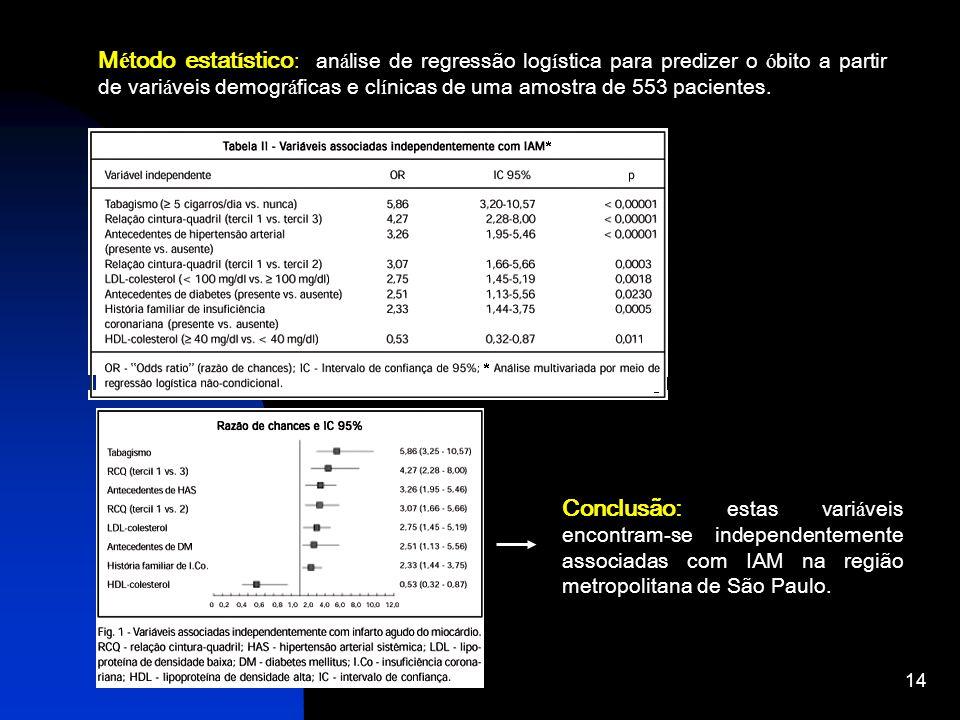 14 Conclusão: estas vari á veis encontram-se independentemente associadas com IAM na região metropolitana de São Paulo. M é todo estat í stico : an á