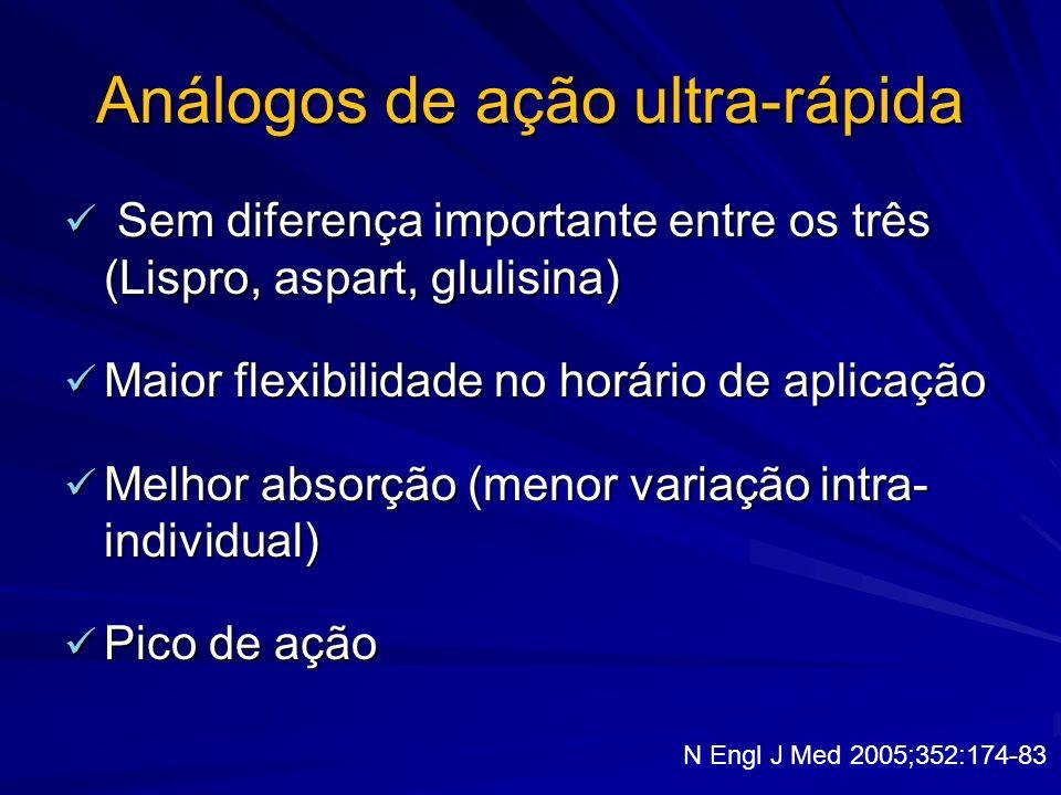 Análogos de ação ultra-rápida Sem diferença importante entre os três (Lispro, aspart, glulisina) Sem diferença importante entre os três (Lispro, aspar