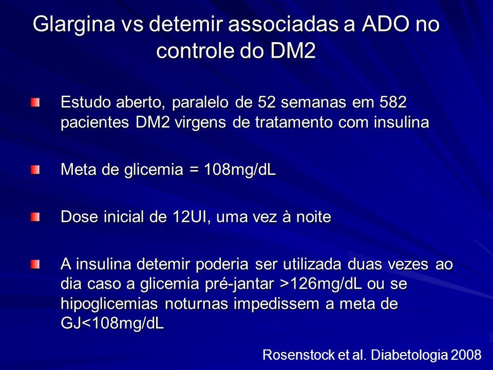 Glargina vs detemir associadas a ADO no controle do DM2 Estudo aberto, paralelo de 52 semanas em 582 pacientes DM2 virgens de tratamento com insulina
