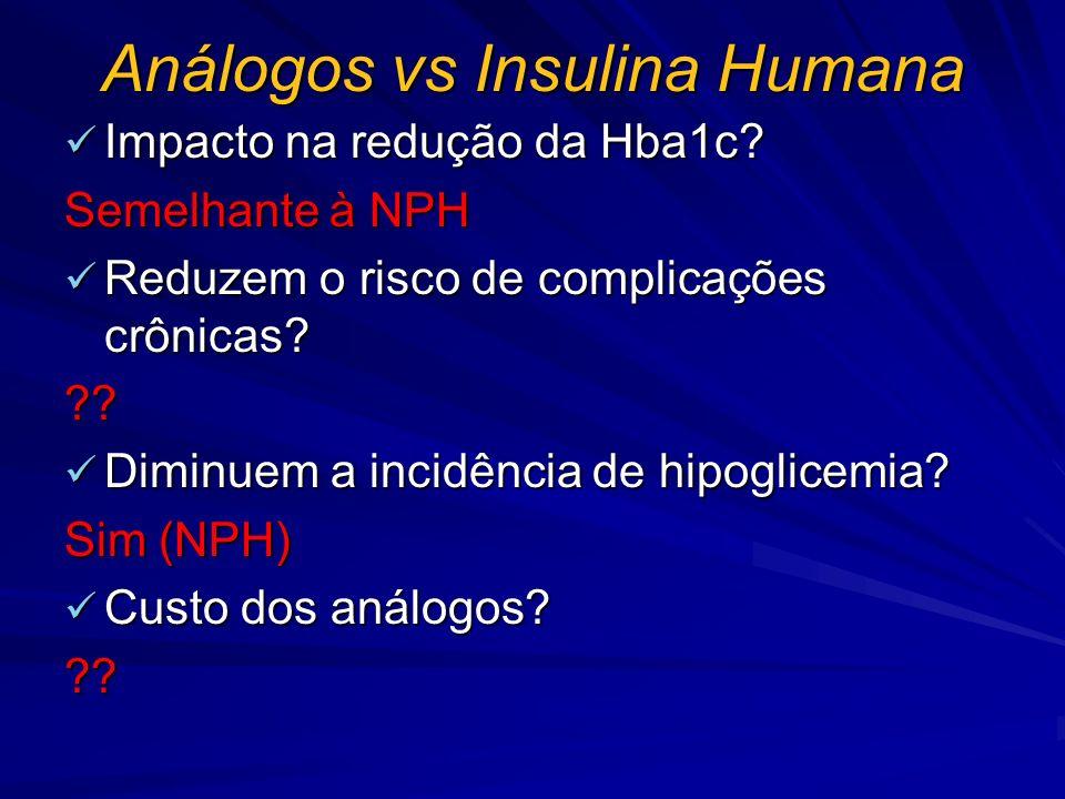 Análogos vs Insulina Humana Impacto na redução da Hba1c? Impacto na redução da Hba1c? Semelhante à NPH Reduzem o risco de complicações crônicas? Reduz