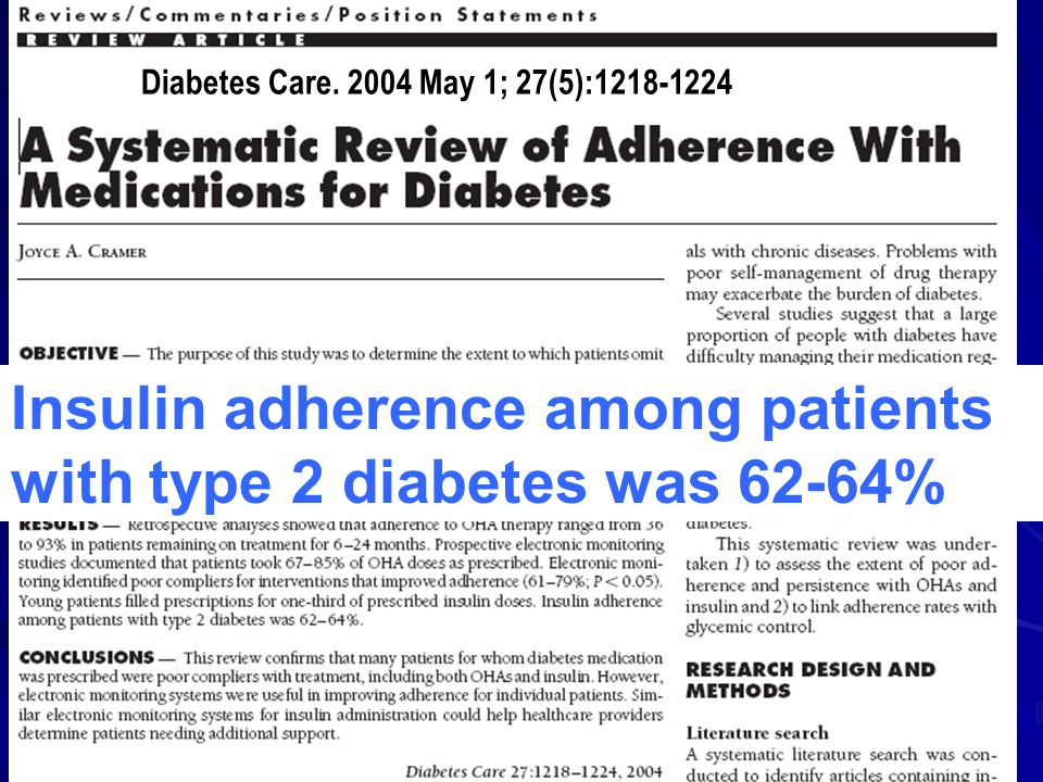 Diabetes Care. 2004 May 1; 27(5):1218-1224 Insulin adherence among patients with type 2 diabetes was 62-64%