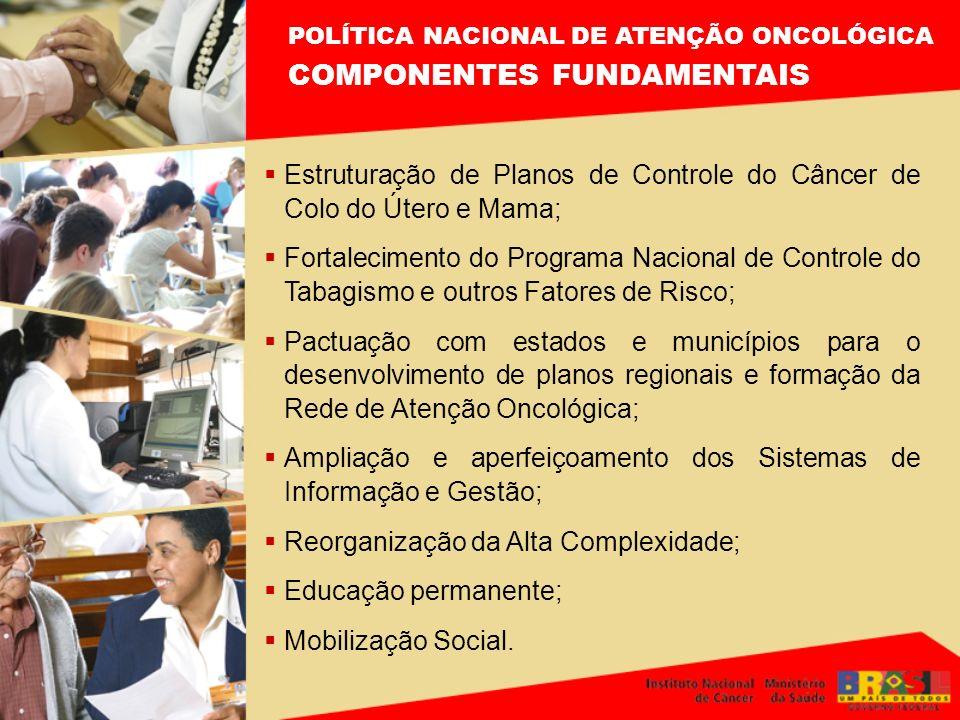 POLÍTICA NACIONAL DE ATENÇÃO ONCOLÓGICA COMPONENTES FUNDAMENTAIS Estruturação de Planos de Controle do Câncer de Colo do Útero e Mama; Fortalecimento