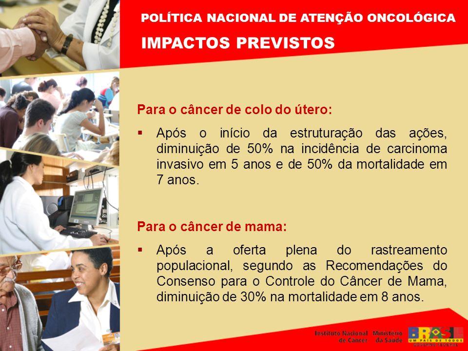 Para o câncer de colo do útero: Após o início da estruturação das ações, diminuição de 50% na incidência de carcinoma invasivo em 5 anos e de 50% da m