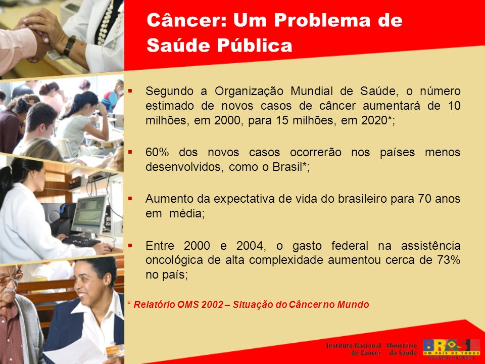 Segundo a Organização Mundial de Saúde, o número estimado de novos casos de câncer aumentará de 10 milhões, em 2000, para 15 milhões, em 2020*; 60% do