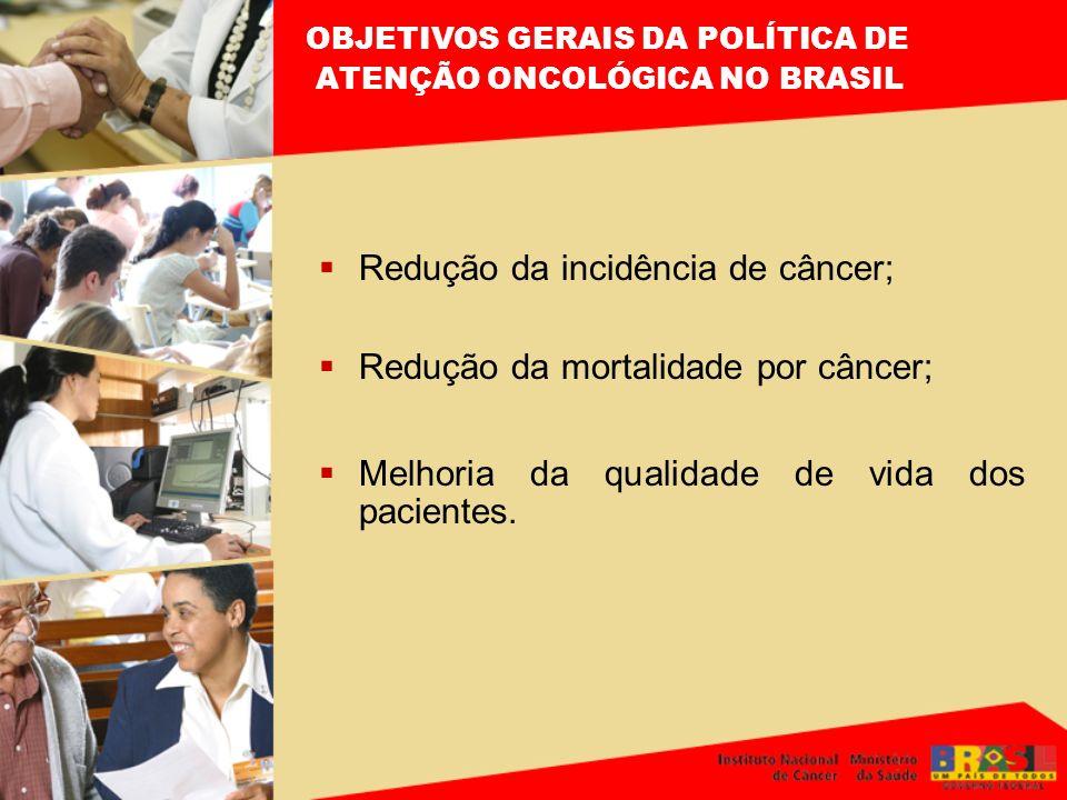 OBJETIVOS GERAIS DA POLÍTICA DE ATENÇÃO ONCOLÓGICA NO BRASIL Redução da incidência de câncer; Redução da mortalidade por câncer; Melhoria da qualidade