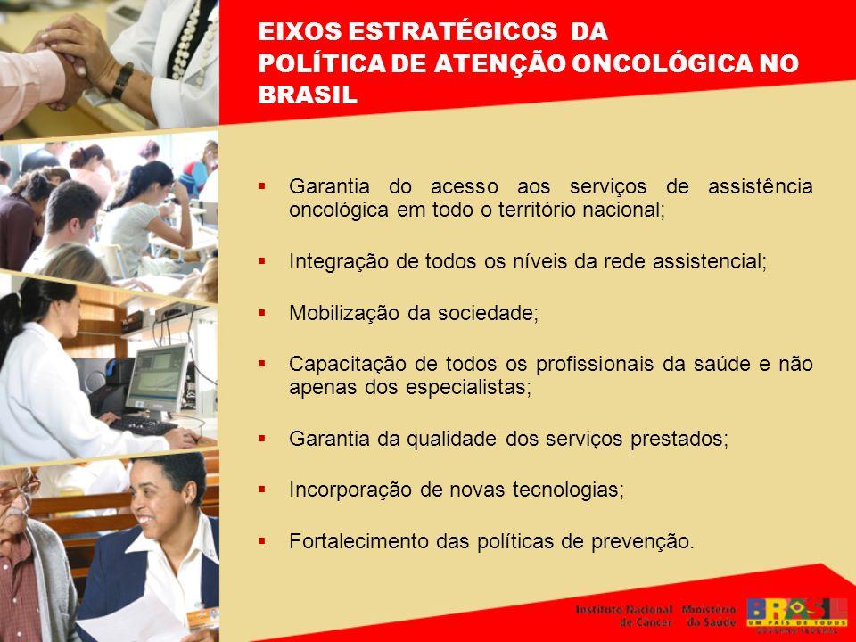 EIXOS ESTRATÉGICOS DA POLÍTICA DE ATENÇÃO ONCOLÓGICA NO BRASIL Garantia do acesso aos serviços de assistência oncológica em todo o território nacional