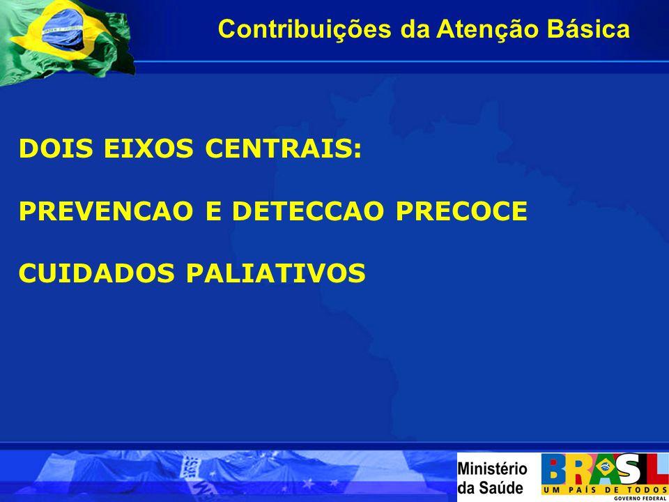DOIS EIXOS CENTRAIS: PREVENCAO E DETECCAO PRECOCE CUIDADOS PALIATIVOS Contribuições da Atenção Básica