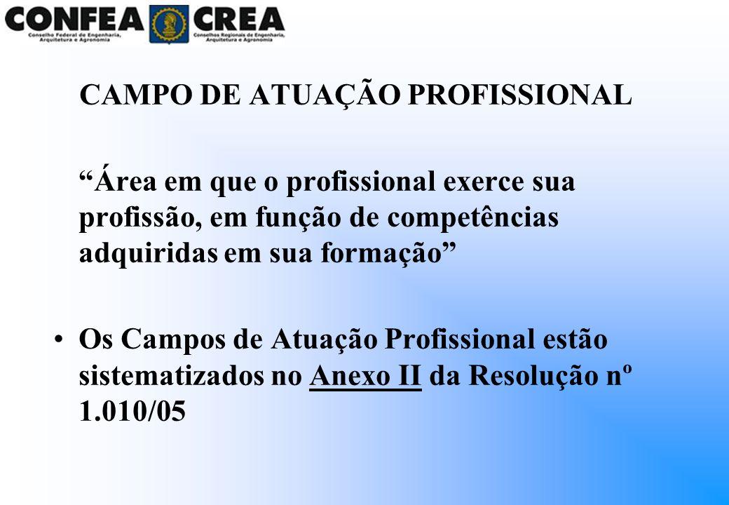 CAMPO DE ATUAÇÃO PROFISSIONAL Área em que o profissional exerce sua profissão, em função de competências adquiridas em sua formação Os Campos de Atuaç