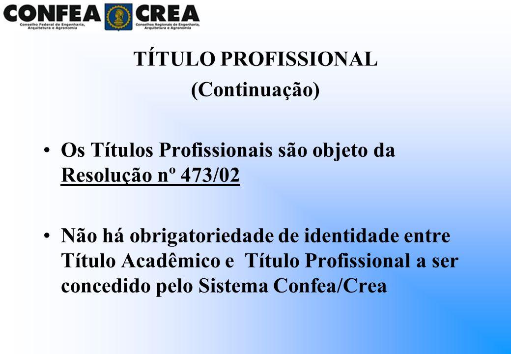 TÍTULO PROFISSIONAL (Continuação) Os Títulos Profissionais são objeto da Resolução nº 473/02 Não há obrigatoriedade de identidade entre Título Acadêmi