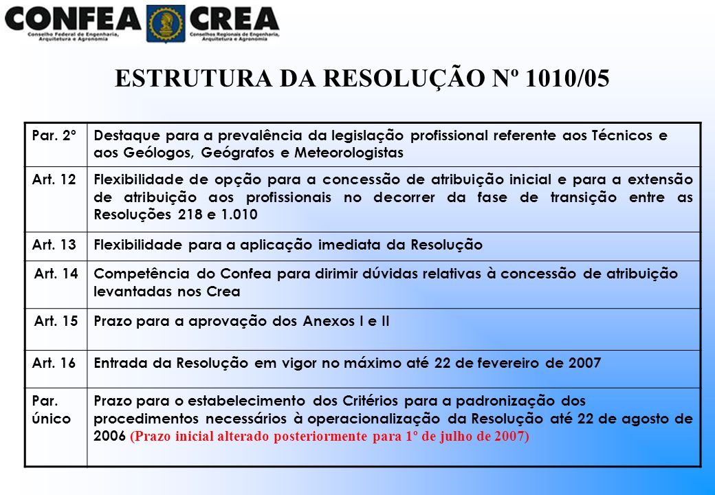 Par. 2ºDestaque para a prevalência da legislação profissional referente aos Técnicos e aos Geólogos, Geógrafos e Meteorologistas Art. 12Flexibilidade