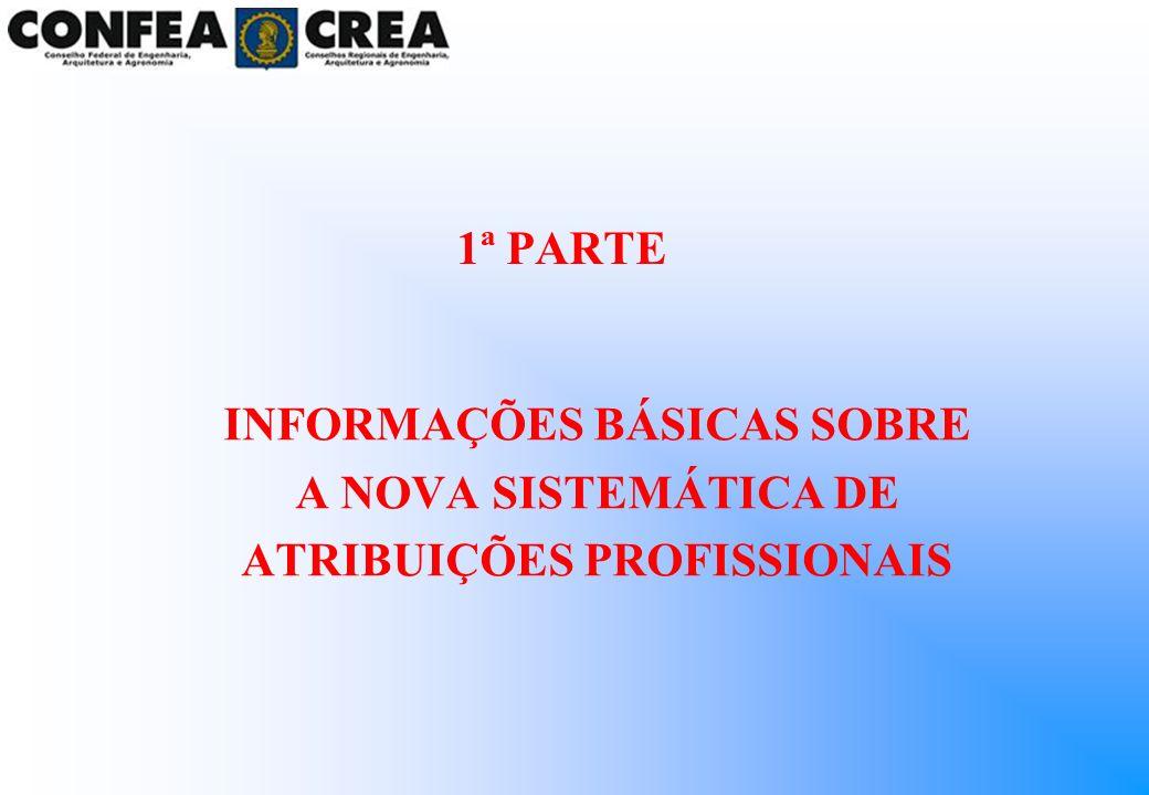 A.8 A.8.1Treinamento A.8.2Ensino A.8.3Pesquisa A.8.4Desenvolvimento A.8.5Análise A.8.6Experimentação A.8.7Ensaio A.8.8Divulgação Técnica A.8.9Extensão A.9A.9.0Elaboração de Orçamento A.10 A.10.1Padronização A.10.2Mensuração A.10.3Controle de Qualidade
