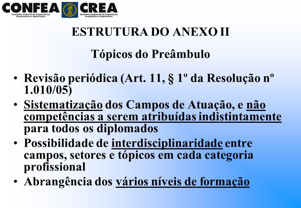 ESTRUTURA DO ANEXO II Tópicos do Preâmbulo Revisão periódica (Art. 11, § 1º da Resolução nº 1.010/05) Sistematização dos Campos de Atuação, e não comp