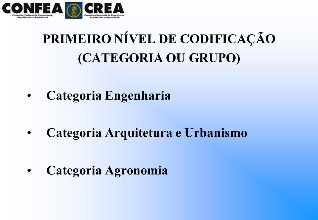 PRIMEIRO NÍVEL DE CODIFICAÇÃO (CATEGORIA OU GRUPO) Categoria Engenharia Categoria Arquitetura e Urbanismo Categoria Agronomia