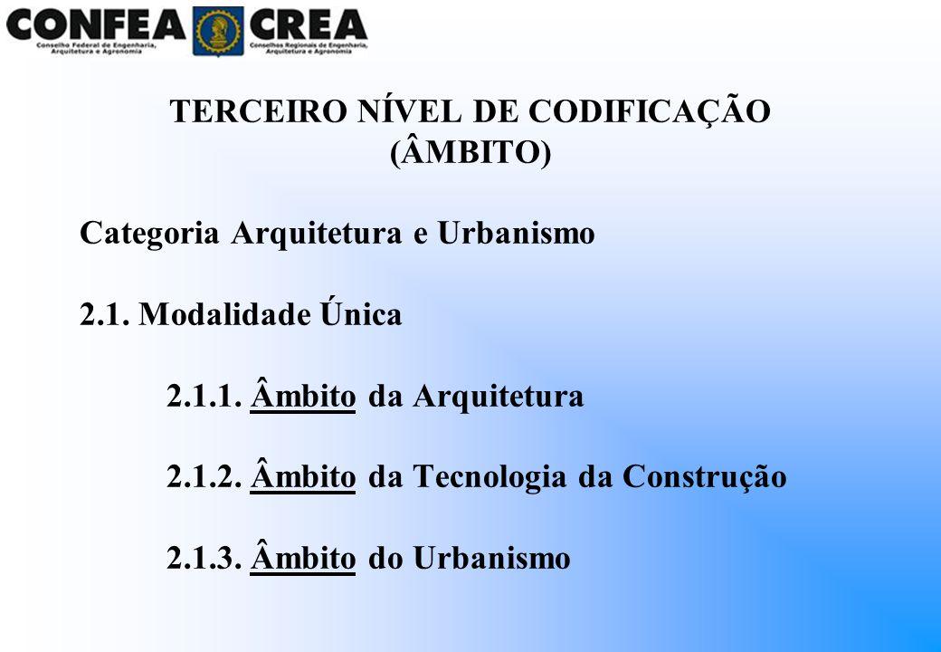 TERCEIRO NÍVEL DE CODIFICAÇÃO (ÂMBITO) Categoria Arquitetura e Urbanismo 2.1. Modalidade Única 2.1.1. Âmbito da Arquitetura 2.1.2. Âmbito da Tecnologi