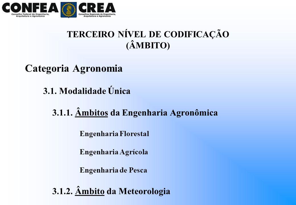 TERCEIRO NÍVEL DE CODIFICAÇÃO (ÂMBITO) Categoria Agronomia 3.1. Modalidade Única 3.1.1. Âmbitos da Engenharia Agronômica Engenharia Florestal Engenhar