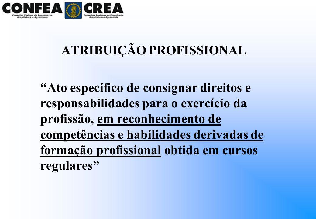 ATRIBUIÇÃO PROFISSIONAL Ato específico de consignar direitos e responsabilidades para o exercício da profissão, em reconhecimento de competências e ha