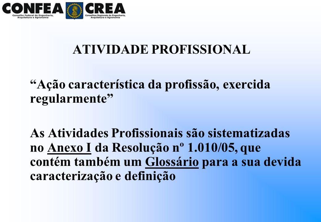 SEGUNDO NÍVEL DE CODIFICAÇÃO (MODALIDADE) Categoria Engenharia 1.1.