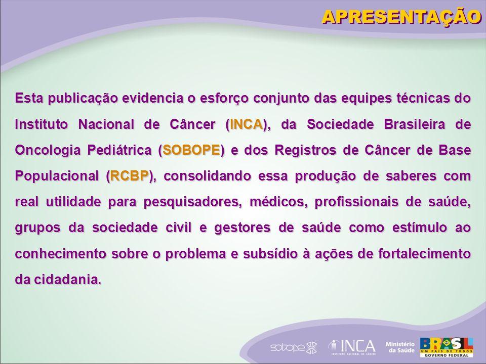 Fonte: MS/SVS/DASIS/CGIAE/Sistema de Informação sobre Mortalidade (SIM) Dez principais causas de morte por faixa etária, Brasil e regiões, 2001 a 2005 MORTALIDADE
