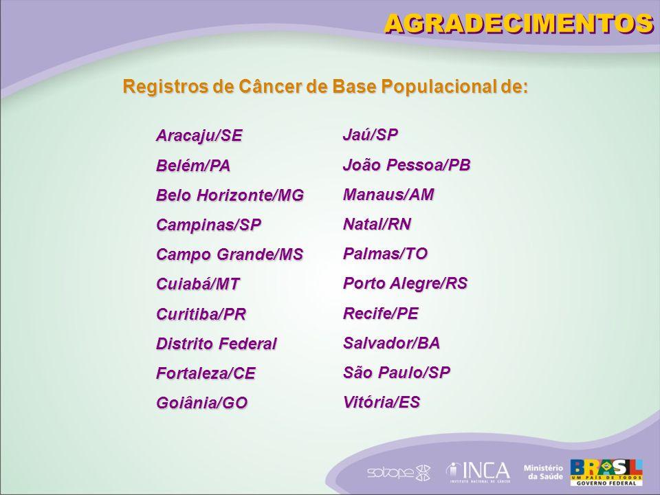 AGRADECIMENTOS Aracaju/SEBelém/PA Belo Horizonte/MG Campinas/SP Campo Grande/MS Cuiabá/MTCuritiba/PR Distrito Federal Fortaleza/CEGoiânia/GOJaú/SP João Pessoa/PB Manaus/AMNatal/RNPalmas/TO Porto Alegre/RS Recife/PESalvador/BA São Paulo/SP Vitória/ES Registros de Câncer de Base Populacional de: