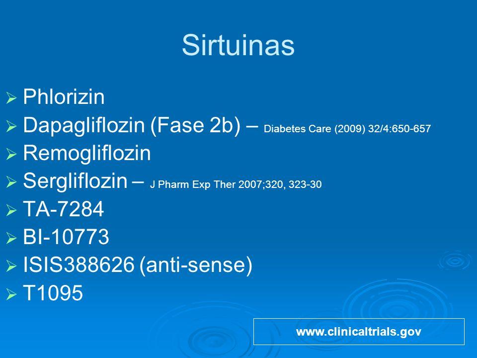 Sirtuinas Phlorizin Dapagliflozin (Fase 2b) – Diabetes Care (2009) 32/4:650-657 Remogliflozin Sergliflozin – J Pharm Exp Ther 2007;320, 323-30 TA-7284
