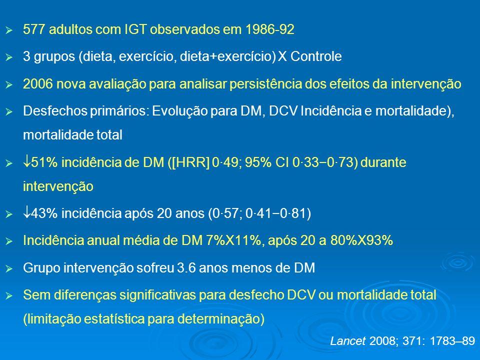577 adultos com IGT observados em 1986-92 3 grupos (dieta, exercício, dieta+exercício) X Controle 2006 nova avaliação para analisar persistência dos e