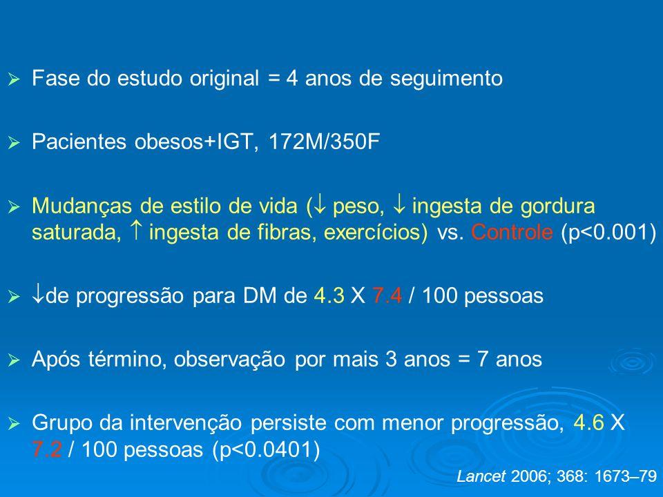 Fase do estudo original = 4 anos de seguimento Pacientes obesos+IGT, 172M/350F Mudanças de estilo de vida ( peso, ingesta de gordura saturada, ingesta