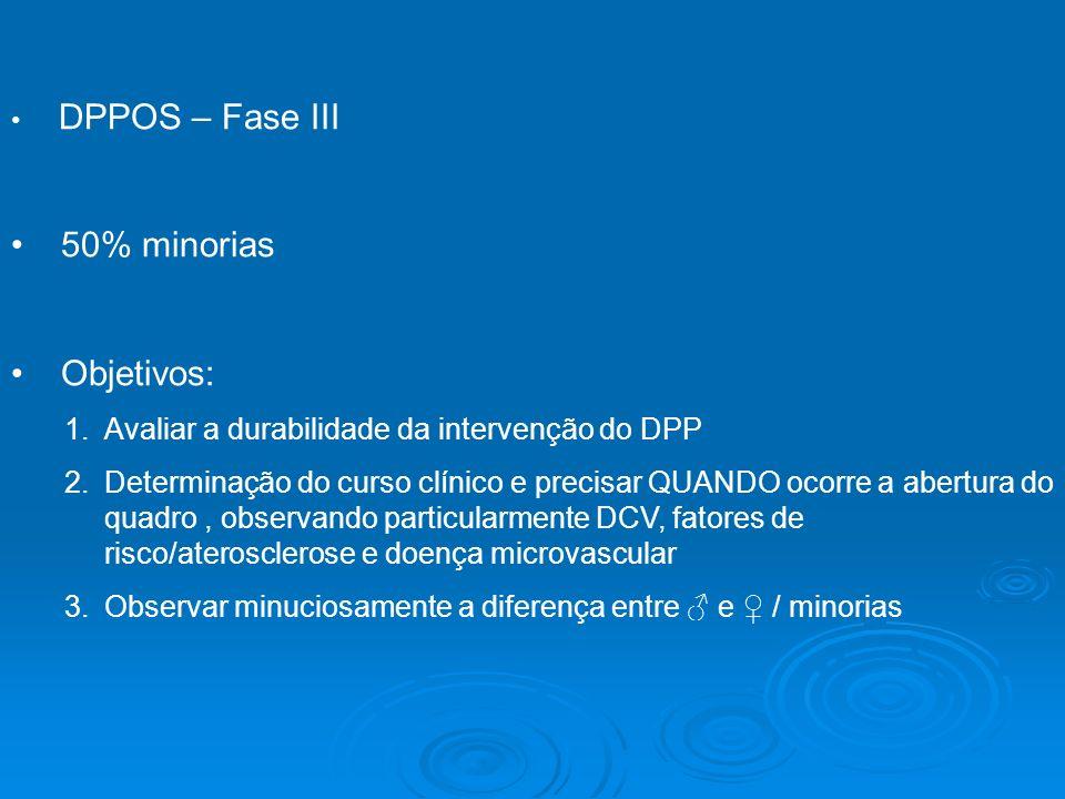 DPPOS – Fase III 50% minorias Objetivos: 1.Avaliar a durabilidade da intervenção do DPP 2.Determinação do curso clínico e precisar QUANDO ocorre a abe